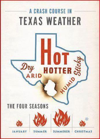 Map of Texas. Temperature