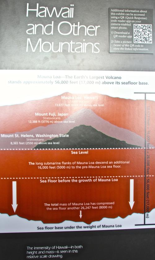 Mauna Loa and other mountains